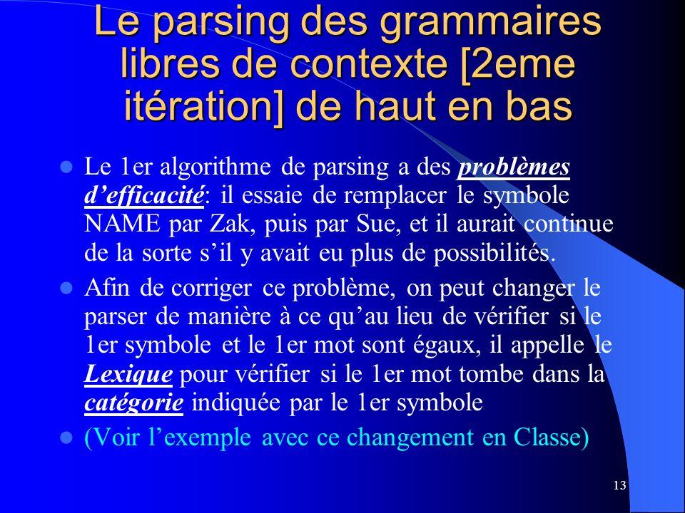 Le parsing des grammaires libres de contexte [2eme itération] de haut en bas